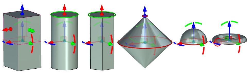 Volba Symetrie T-Flex CAD