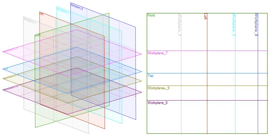 Zobrazení čar průsečíků rovin T-Flex CAD