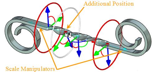 Deformace kroucením T-Flex CAD